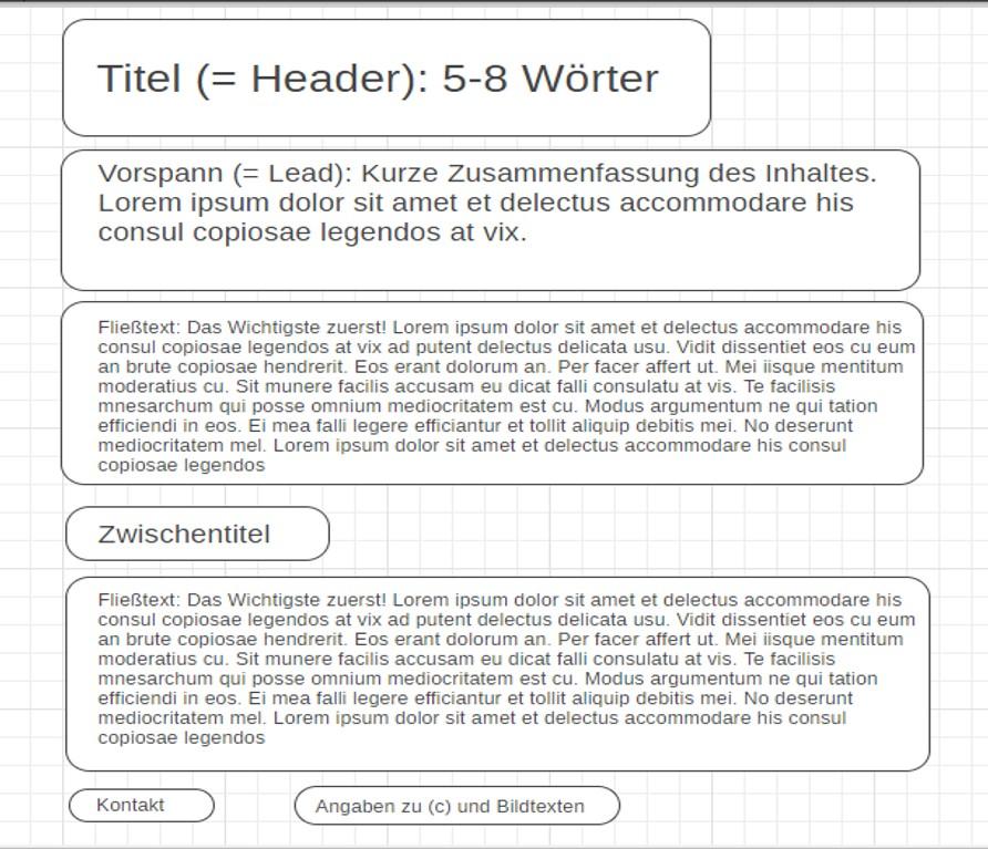 Formaler Aufbau einer Medieninfo: Titel, Lead, ...
